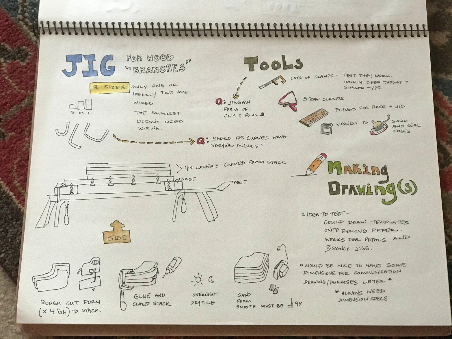 Meg Bye Sketch 3