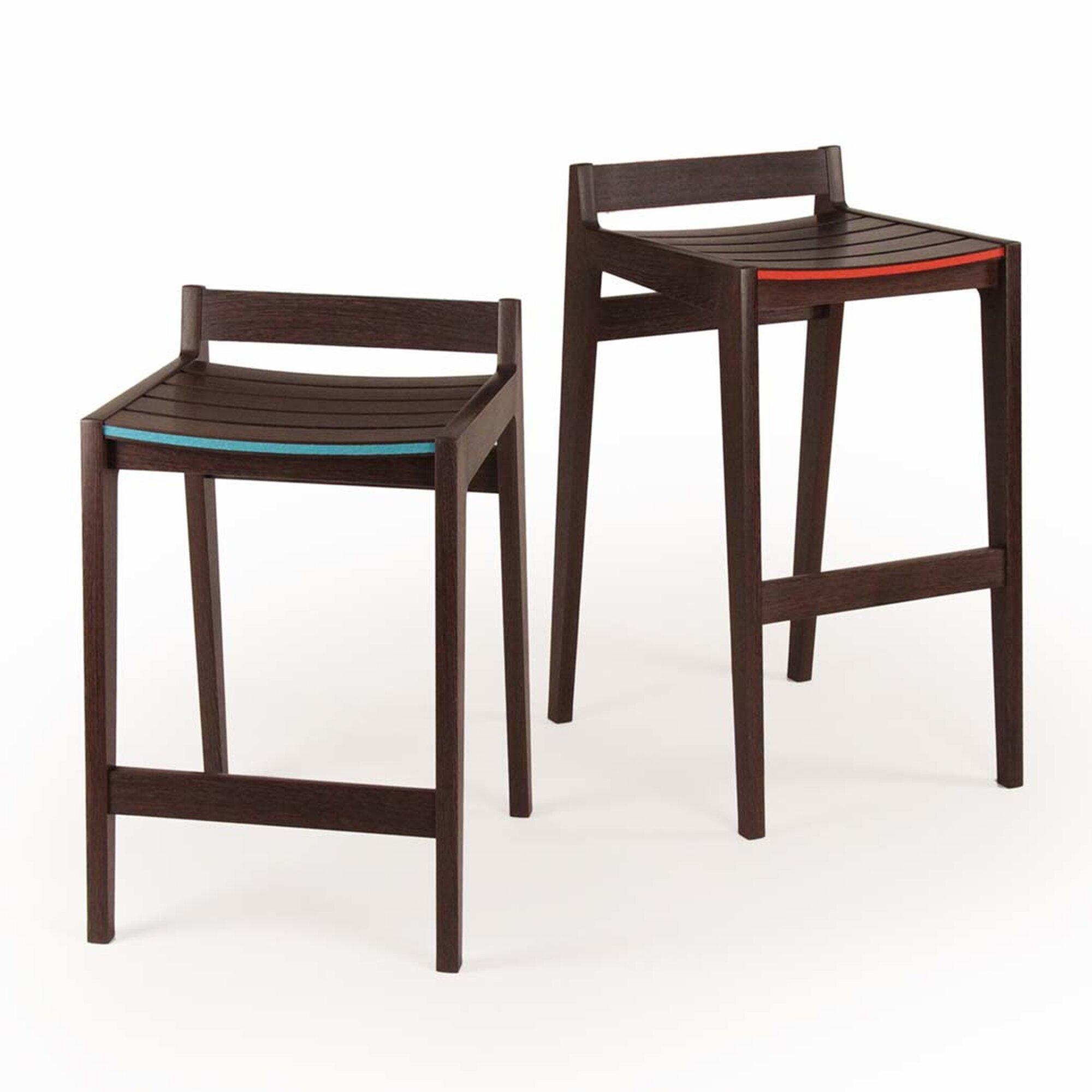 Beføle stools